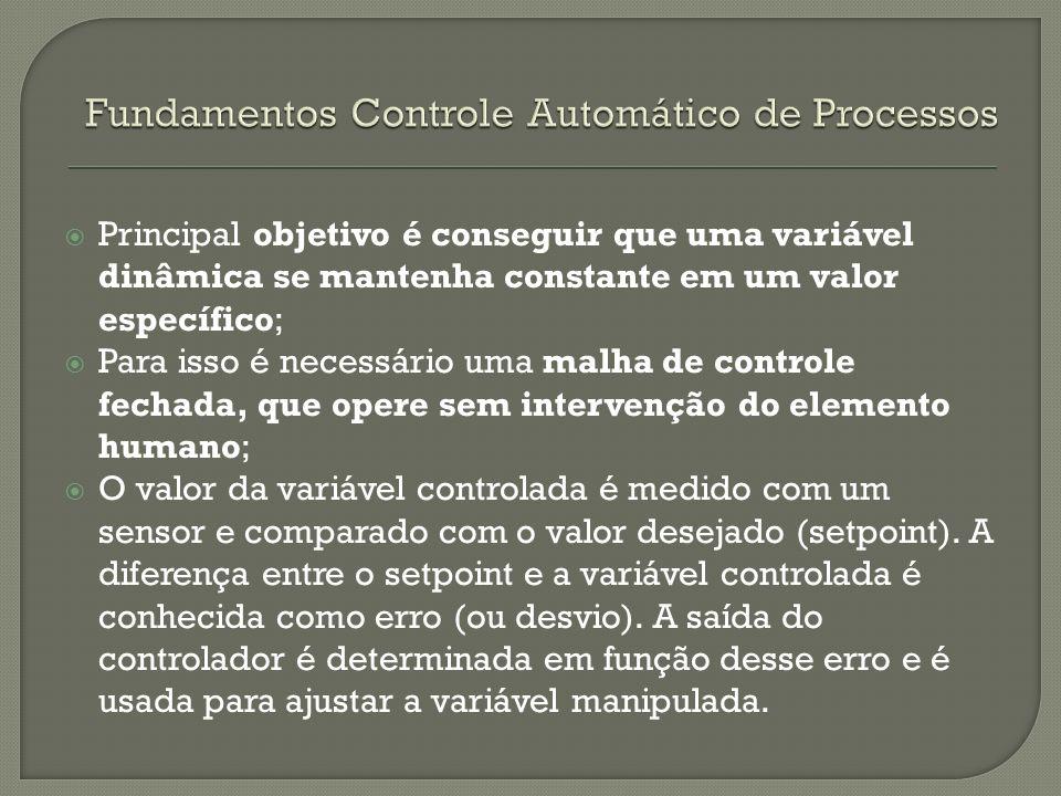 Principal objetivo é conseguir que uma variável dinâmica se mantenha constante em um valor específico; Para isso é necessário uma malha de controle fe