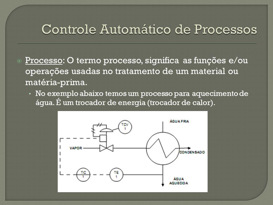 Processo: O termo processo, significa as funções e/ou operações usadas no tratamento de um material ou matéria-prima. No exemplo abaixo temos um proce
