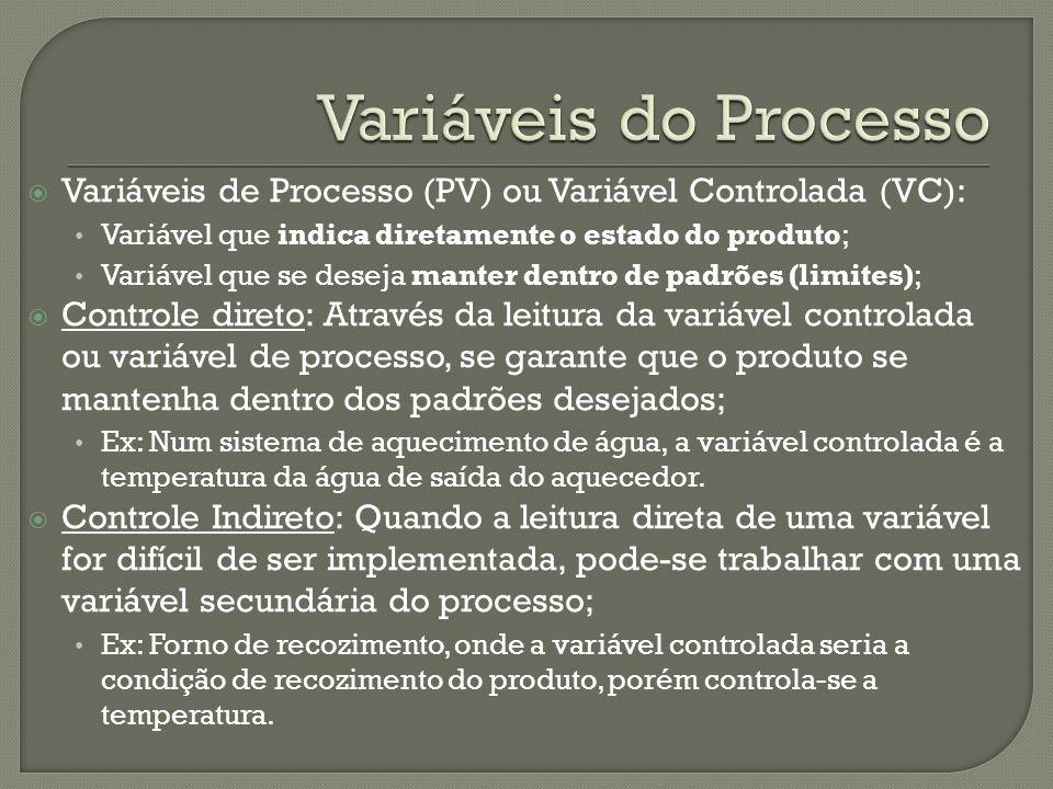 Variáveis de Processo (PV) ou Variável Controlada (VC): Variável que indica diretamente o estado do produto; Variável que se deseja manter dentro de p