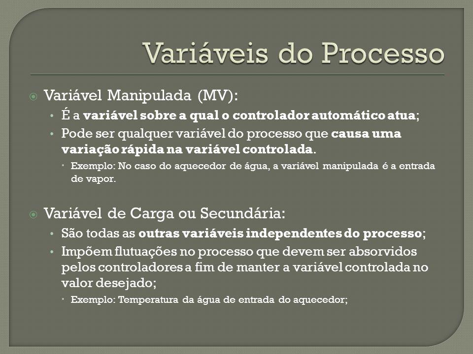 Variável Manipulada (MV): É a variável sobre a qual o controlador automático atua; Pode ser qualquer variável do processo que causa uma variação rápid