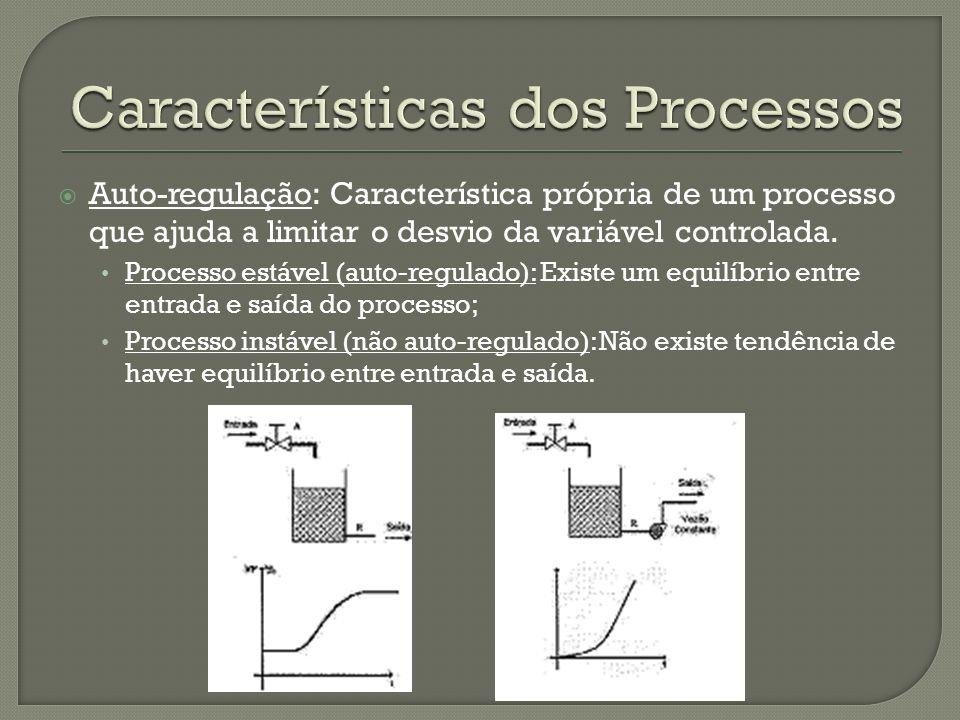 Auto-regulação: Característica própria de um processo que ajuda a limitar o desvio da variável controlada. Processo estável (auto-regulado): Existe um