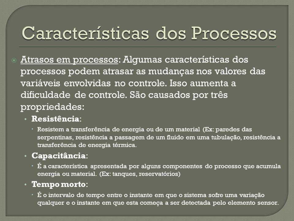 Atrasos em processos: Algumas características dos processos podem atrasar as mudanças nos valores das variáveis envolvidas no controle. Isso aumenta a