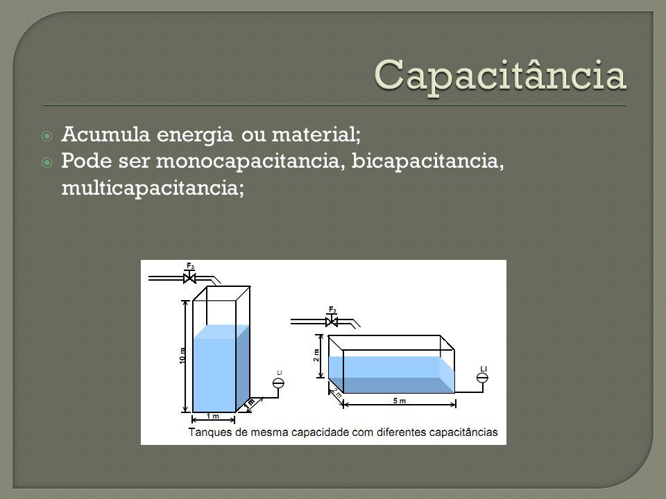 Acumula energia ou material; Pode ser monocapacitancia, bicapacitancia, multicapacitancia;