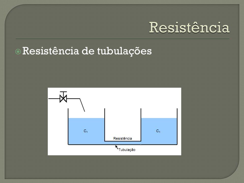 Resistência de tubulações