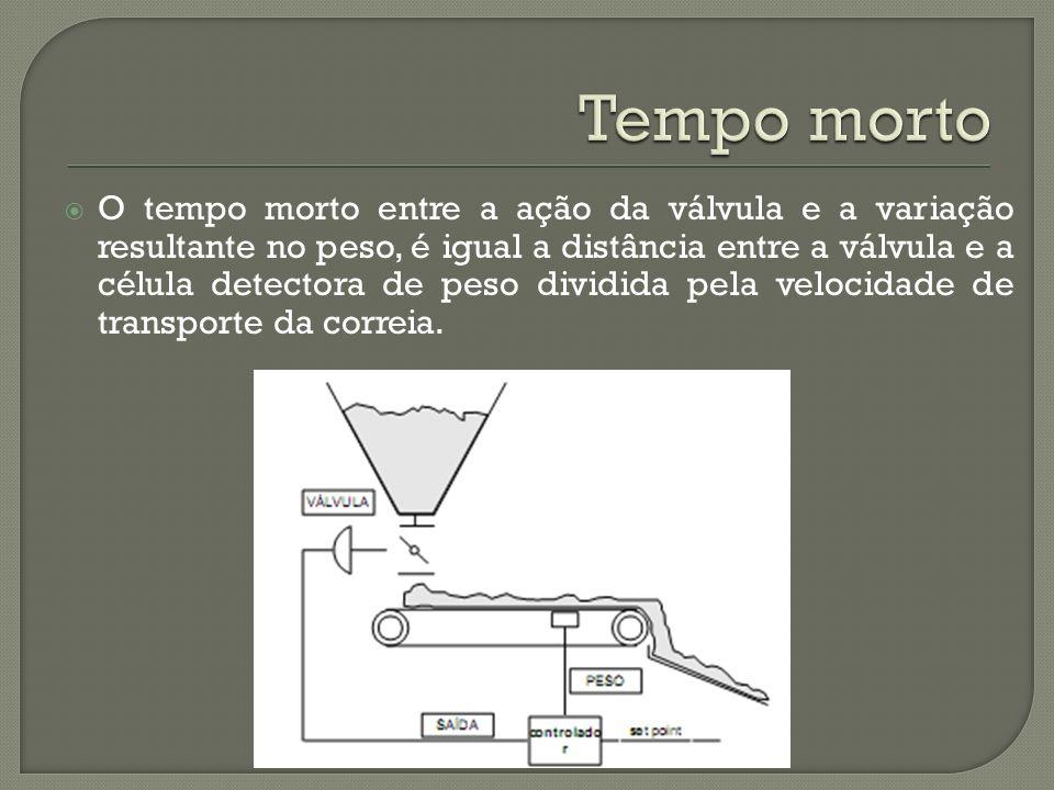 O tempo morto entre a ação da válvula e a variação resultante no peso, é igual a distância entre a válvula e a célula detectora de peso dividida pela