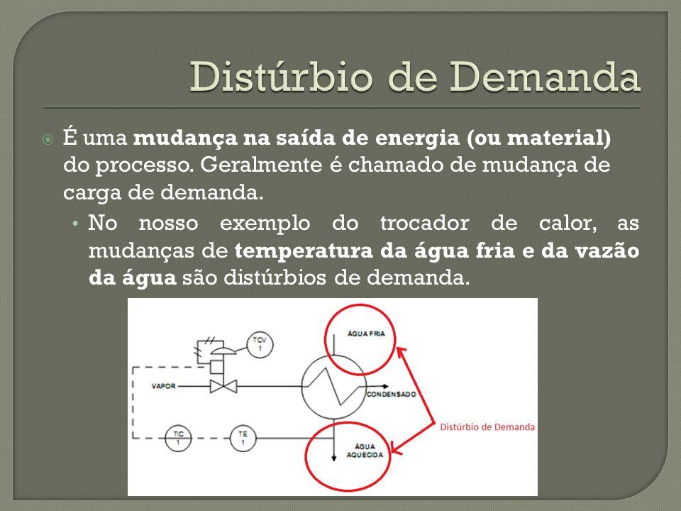 É uma mudança na saída de energia (ou material) do processo. Geralmente é chamado de mudança de carga de demanda. No nosso exemplo do trocador de calo
