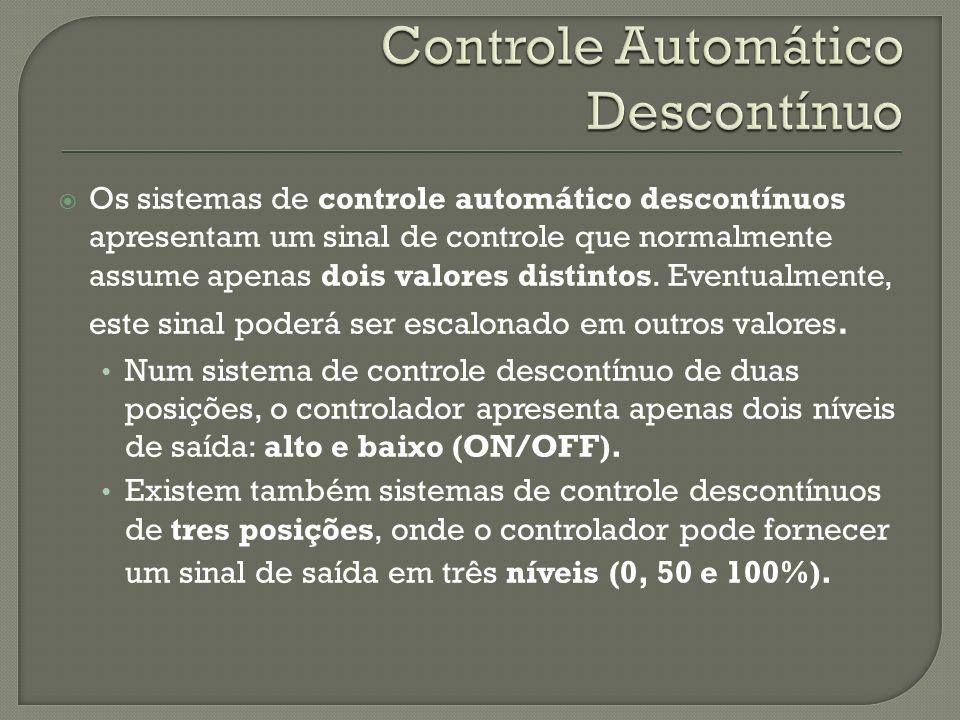 Os sistemas de controle automático descontínuos apresentam um sinal de controle que normalmente assume apenas dois valores distintos. Eventualmente, e