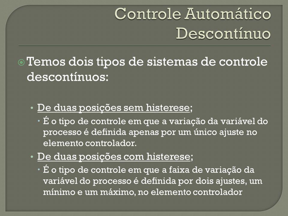 Temos dois tipos de sistemas de controle descontínuos: De duas posições sem histerese; É o tipo de controle em que a variação da variável do processo