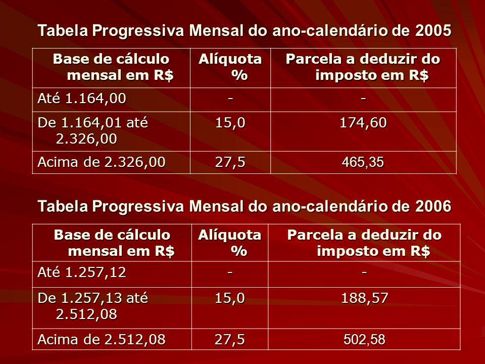 Base de cálculo mensal em R$ Alíquota % Parcela a deduzir do imposto em R$ Até 1.257,12 -- De 1.257,13 até 2.512,08 15,0188,57 Acima de 2.512,08 27,55