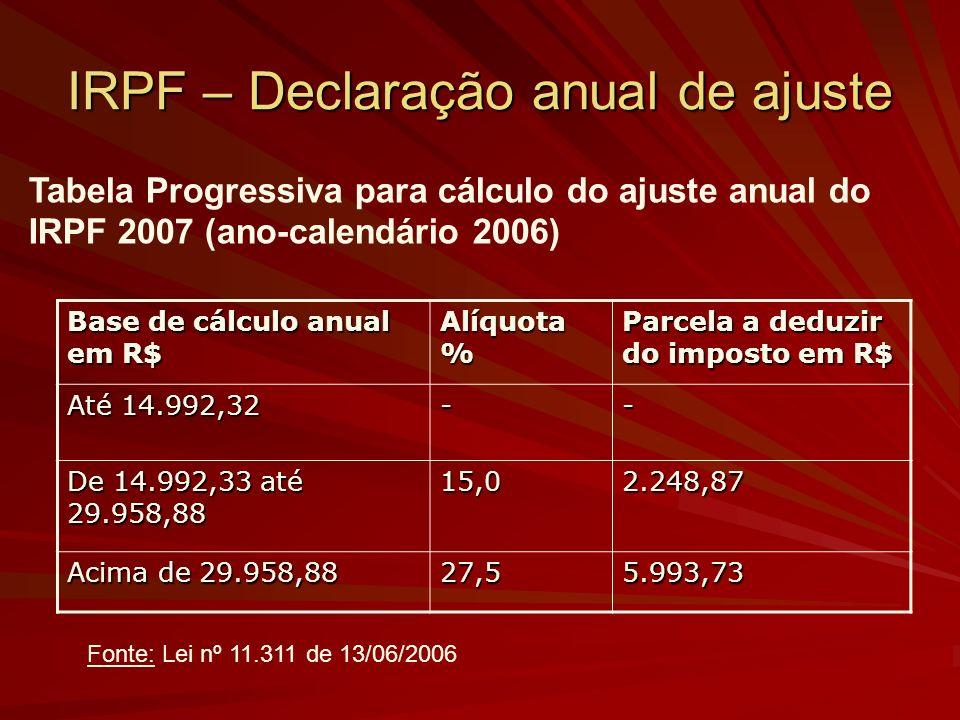 IRPF – Declaração anual de ajuste Base de cálculo anual em R$ Alíquota % Parcela a deduzir do imposto em R$ Até 14.992,32 -- De 14.992,33 até 29.958,8