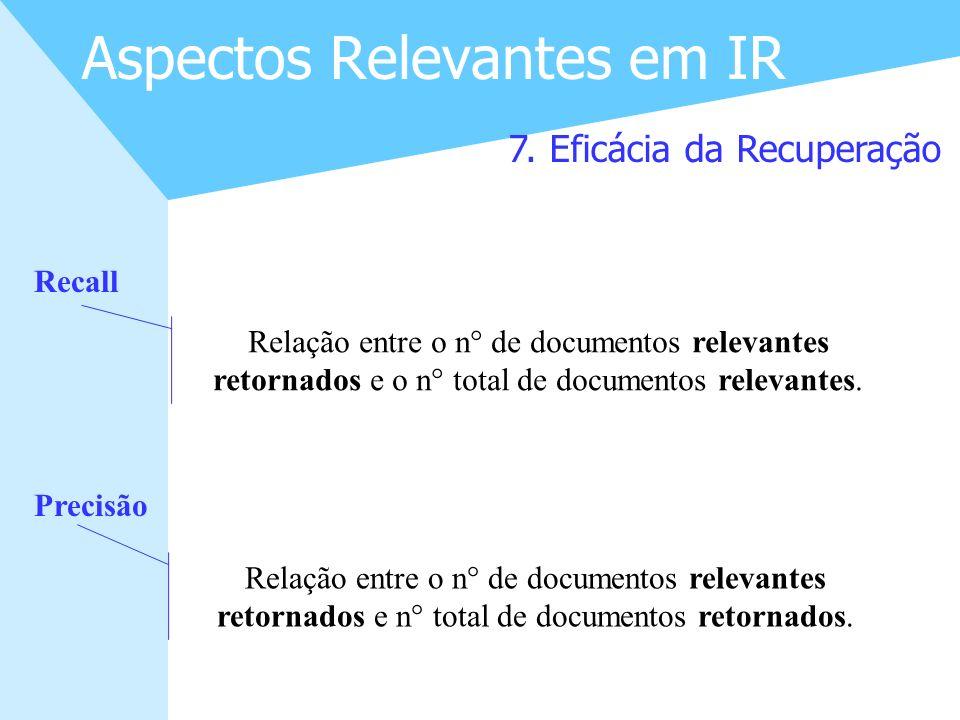 17 Aspectos Relevantes em IR 7. Eficácia da Recuperação Relação entre o n° de documentos relevantes retornados e o n° total de documentos relevantes.