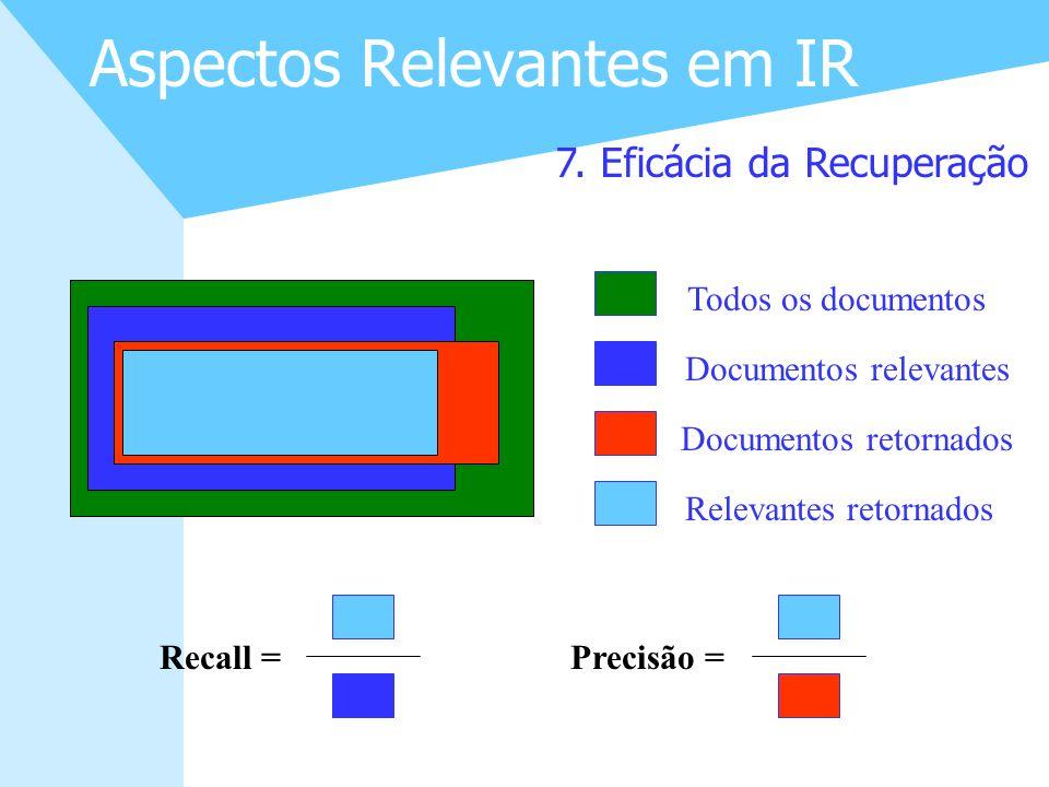 18 Aspectos Relevantes em IR 7. Eficácia da Recuperação Todos os documentos Documentos relevantes Documentos retornados Relevantes retornados Recall =