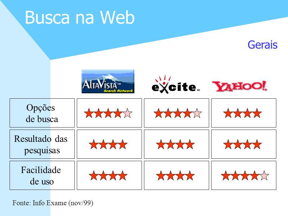 23 Busca na Web Opções de busca Resultado das pesquisas Facilidade de uso Fonte: Info Exame (nov/99) Gerais