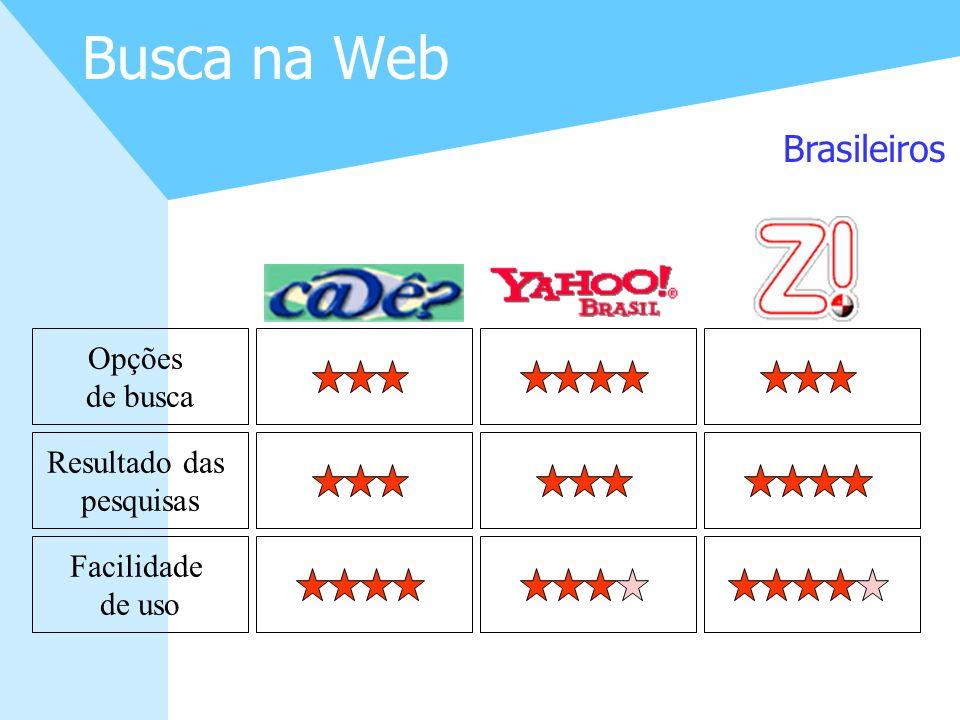 24 Busca na Web Opções de busca Resultado das pesquisas Facilidade de uso Brasileiros