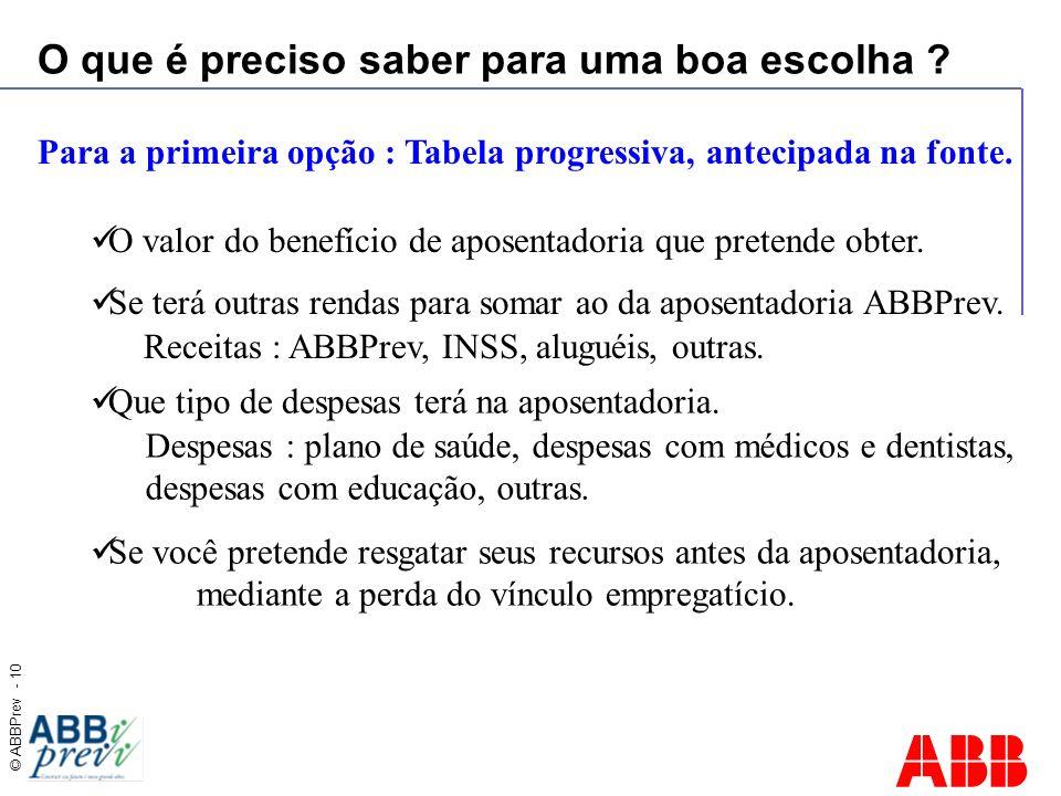 © ABBPrev - 10 O que é preciso saber para uma boa escolha ? Receitas : ABBPrev, INSS, aluguéis, outras. Despesas : plano de saúde, despesas com médico
