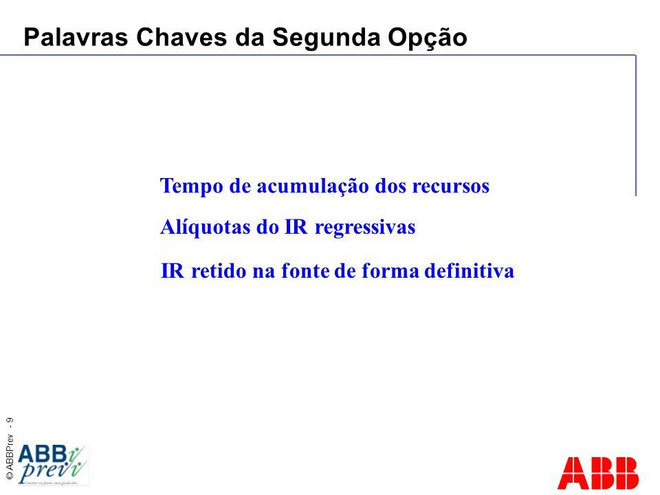 © ABBPrev - 9 Palavras Chaves da Segunda Opção Tempo de acumulação dos recursos Alíquotas do IR regressivas IR retido na fonte de forma definitiva