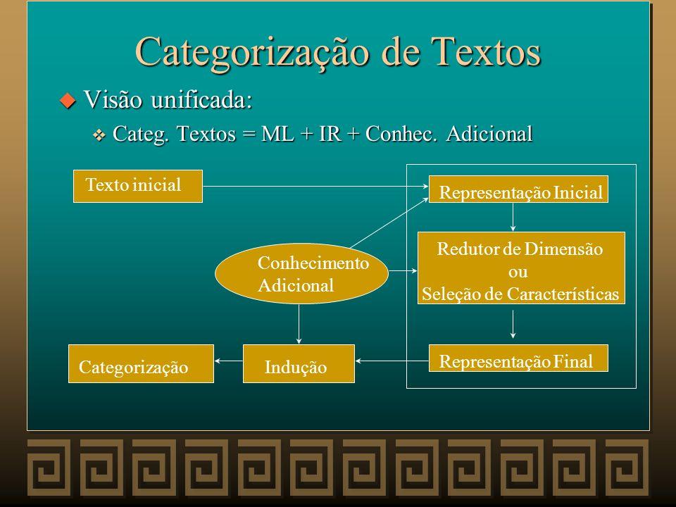 Categorização de Textos u Tarefa bastante custosa, se manual u Aplicação do domínio de ML u Categorias pré-definidas u Suporte à IR Rápido crescimento