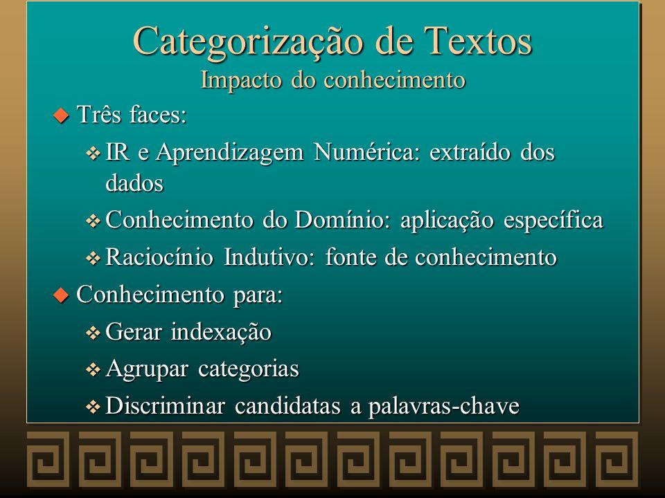 Categorização de Textos Construção indutiva de categorizadores Textos é Exemplos para aprendizagem Textos é Exemplos para aprendizagem u Aprendizado: