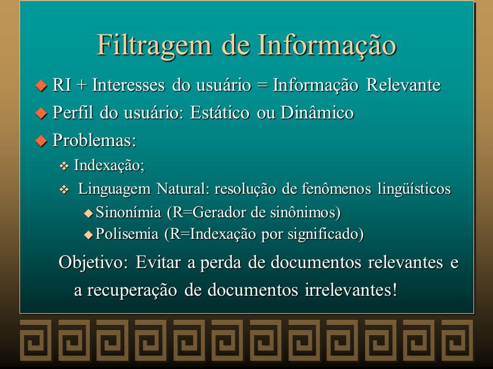 Agentes que Filtram Informação Servidor News Artigos Indexados Browser Agente de Filtragem Perfil do usuário Indexing Engine Internet