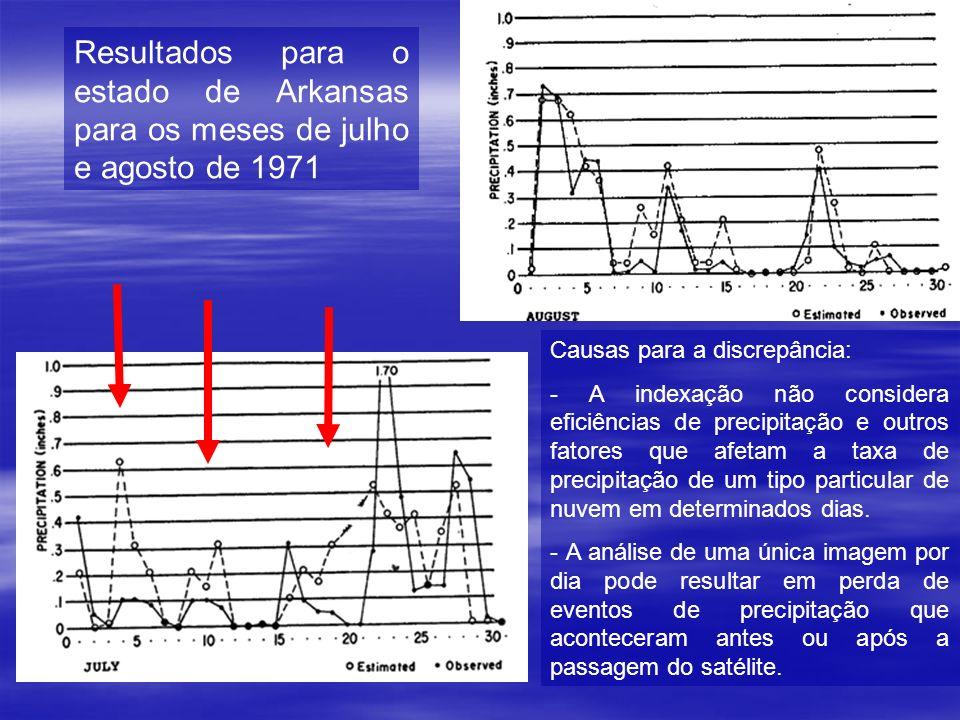 Causas para a discrepância: - A indexação não considera eficiências de precipitação e outros fatores que afetam a taxa de precipitação de um tipo particular de nuvem em determinados dias.