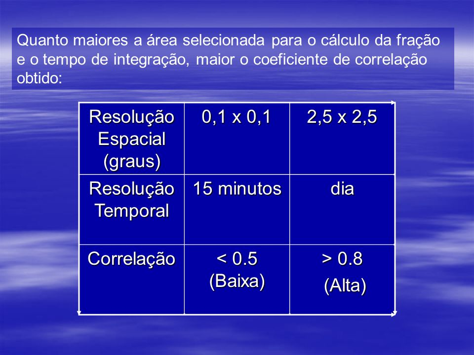 Quanto maiores a área selecionada para o cálculo da fração e o tempo de integração, maior o coeficiente de correlação obtido: Resolução Espacial (graus) 0,1 x 0,1 2,5 x 2,5 Resolução Temporal 15 minutos dia Correlação < 0.5 (Baixa) > 0.8 (Alta) (Alta)