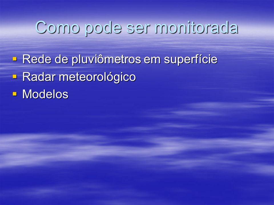 Como pode ser monitorada Rede de pluviômetros em superfície Rede de pluviômetros em superfície Radar meteorológico Radar meteorológico Modelos Modelos