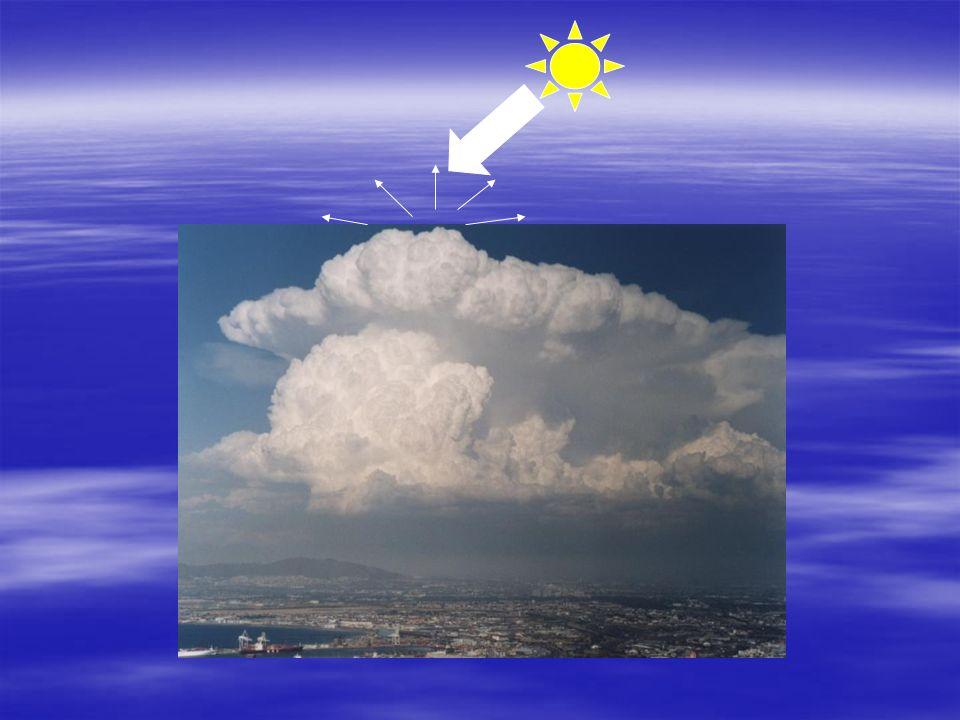 Exceções Nuvens stratus são brilhantes mas não precipitam tanto quanto as cumulonimbus Nuvens stratus são brilhantes mas não precipitam tanto quanto as cumulonimbus Nuvens cirrus são frias, mas não produzem tanta chuva quanto nuvens mais quentes.