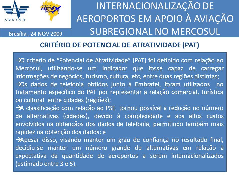 INTERNACIONALIZAÇÃO DE AEROPORTOS EM APOIO À AVIAÇÃO SUBREGIONAL NO MERCOSUL Brasília, 24 NOV 2009 CRITÉRIO DE POTENCIAL DE ATRATIVIDADE (PAT) O crité