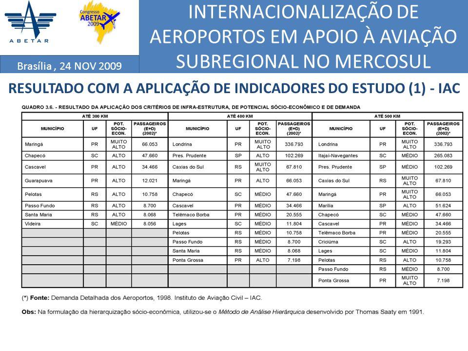 INTERNACIONALIZAÇÃO DE AEROPORTOS EM APOIO À AVIAÇÃO SUBREGIONAL NO MERCOSUL Brasília, 24 NOV 2009 RESULTADO COM A APLICAÇÃO DE INDICADORES DO ESTUDO