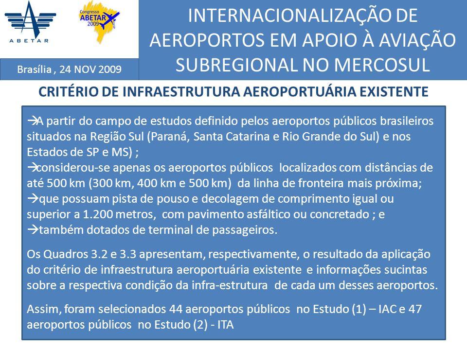 INTERNACIONALIZAÇÃO DE AEROPORTOS EM APOIO À AVIAÇÃO SUBREGIONAL NO MERCOSUL Brasília, 24 NOV 2009 RESULTADO COM A APLICAÇÃO DE INDICADORES DO ESTUDO (1) - IAC ClassificaçãoLOCALIDADEPSEDemanda (E+D) 1ºLondrina (PR)Muito Alto336.793 2ºItajaí NavegantesMédio265.083 3ºPresidente Prudente (SP)Médio102.269 4ºCaxias do Sul (RS)Muito Alto67.810 5ºMaringá (PR)Muito Alto66.053 6ºMarília (SP)Alto51.624 7ºChapecó (SC)Médio47.660 8ºCascavel (PR)Médio34.466 9ºCriciúma (SC)Alto19.293 10ºLages (SC)Médio11.804 Hierarquização Final das Cidades/Regiões Contempladas no Estudo (1) - IAC