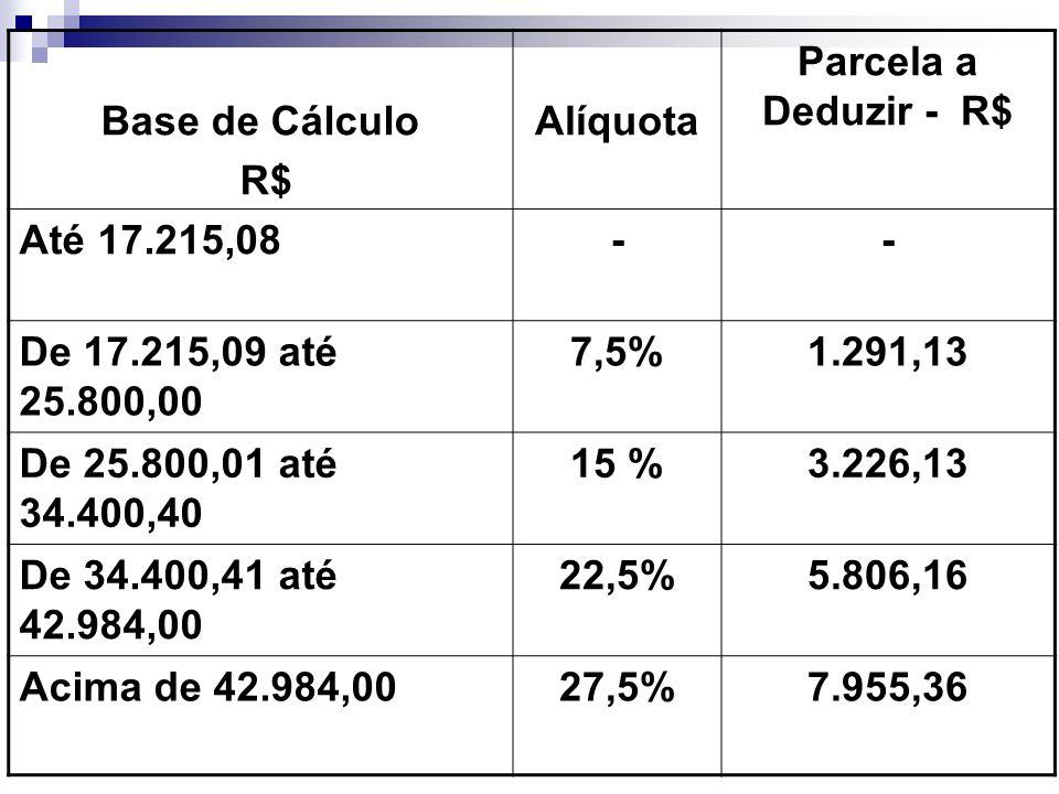 Base de Cálculo R$ Alíquota Parcela a Deduzir - R$ Até 17.215,08-- De 17.215,09 até 25.800,00 7,5%1.291,13 De 25.800,01 até 34.400,40 15 %3.226,13 De 34.400,41 até 42.984,00 22,5%5.806,16 Acima de 42.984,0027,5%7.955,36
