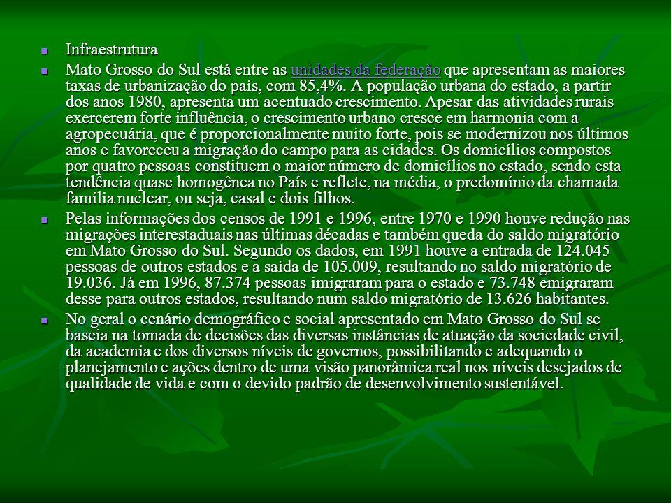 Infraestrutura Infraestrutura Mato Grosso do Sul está entre as unidades da federação que apresentam as maiores taxas de urbanização do país, com 85,4%.