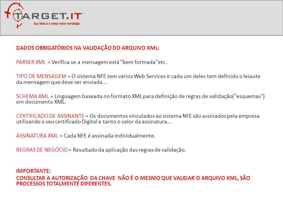 DADOS OBRIGATÓRIOS NA VALIDAÇÃO DO ARQUIVO XML: PARSER XML = Verifica se a mensagem está