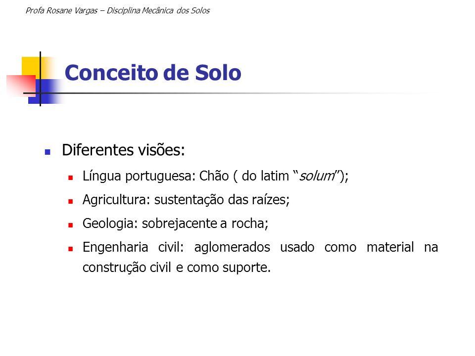 Conceito de Solo Diferentes visões: Língua portuguesa: Chão ( do latim solum); Agricultura: sustentação das raízes; Geologia: sobrejacente a rocha; En