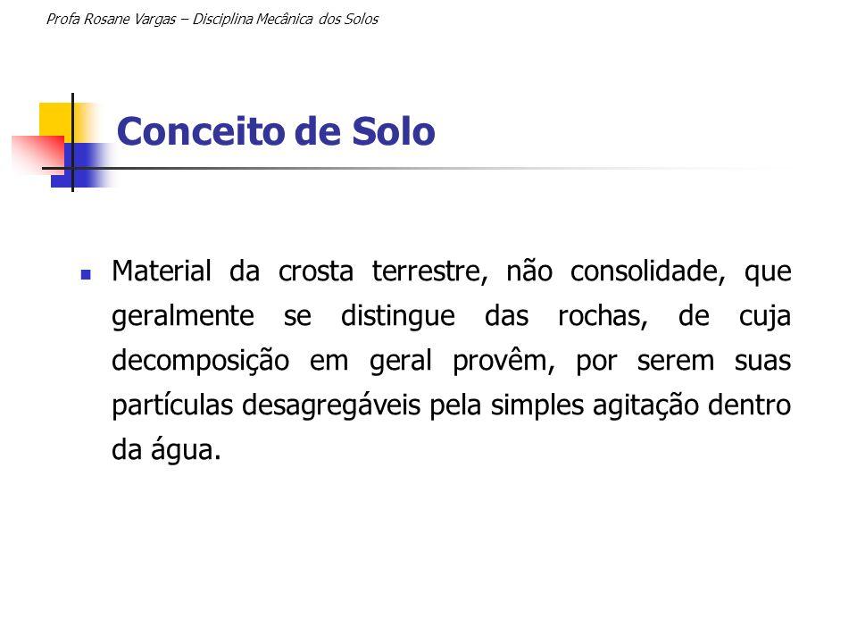 Conceito de Solo Material resultante da decomposição das rochas pela ação de agentes de intemperismo.