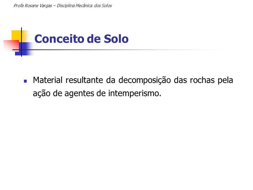Conceito de Solo Material resultante da decomposição das rochas pela ação de agentes de intemperismo. Profa Rosane Vargas – Disciplina Mecânica dos So