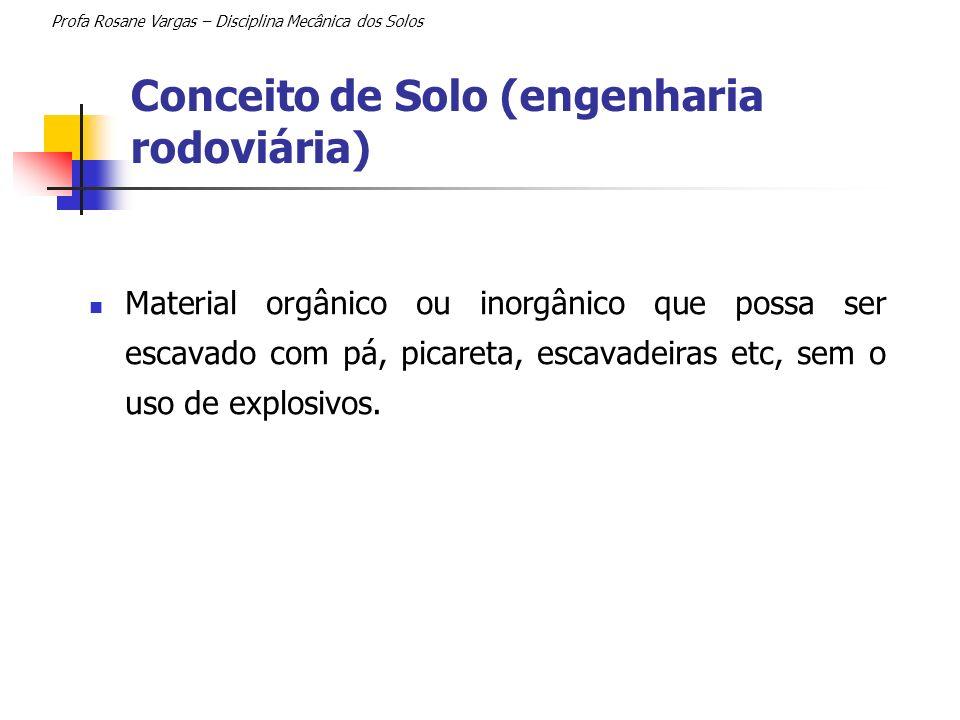 Conceito de Solo (engenharia rodoviária) Material orgânico ou inorgânico que possa ser escavado com pá, picareta, escavadeiras etc, sem o uso de explo