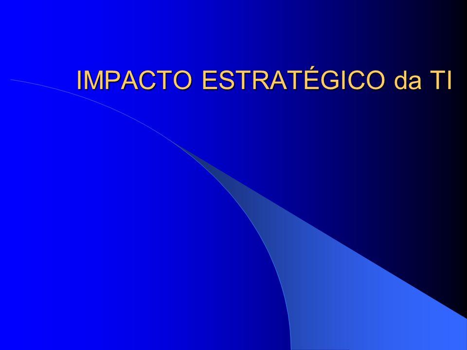 IMPACTO ESTRATÉGICO da TI