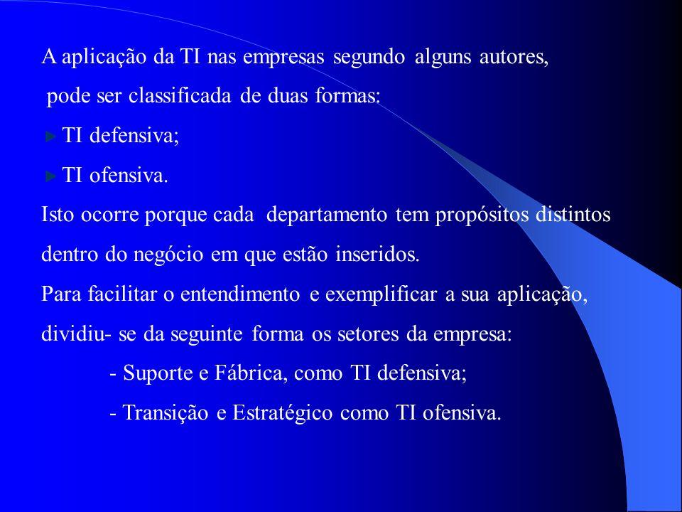 A aplicação da TI nas empresas segundo alguns autores, pode ser classificada de duas formas: TI defensiva; TI ofensiva. Isto ocorre porque cada depart