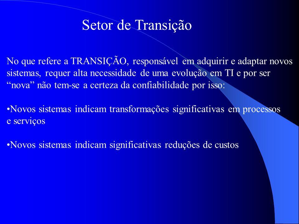 No que refere a TRANSIÇÃO, responsável em adquirir e adaptar novos sistemas, requer alta necessidade de uma evolução em TI e por ser nova não tem-se a