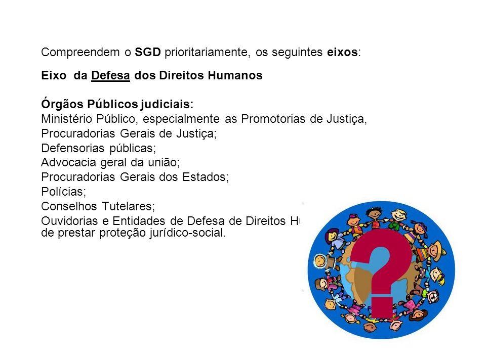 Compreendem o SGD prioritariamente, os seguintes eixos: Eixo da Defesa dos Direitos Humanos Órgãos Públicos judiciais: Ministério Público, especialmen