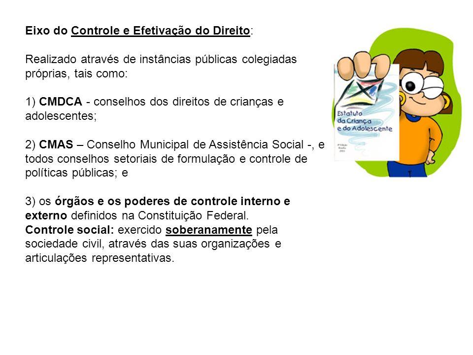 Eixo do Controle e Efetivação do Direito: Realizado através de instâncias públicas colegiadas próprias, tais como: 1) CMDCA - conselhos dos direitos d