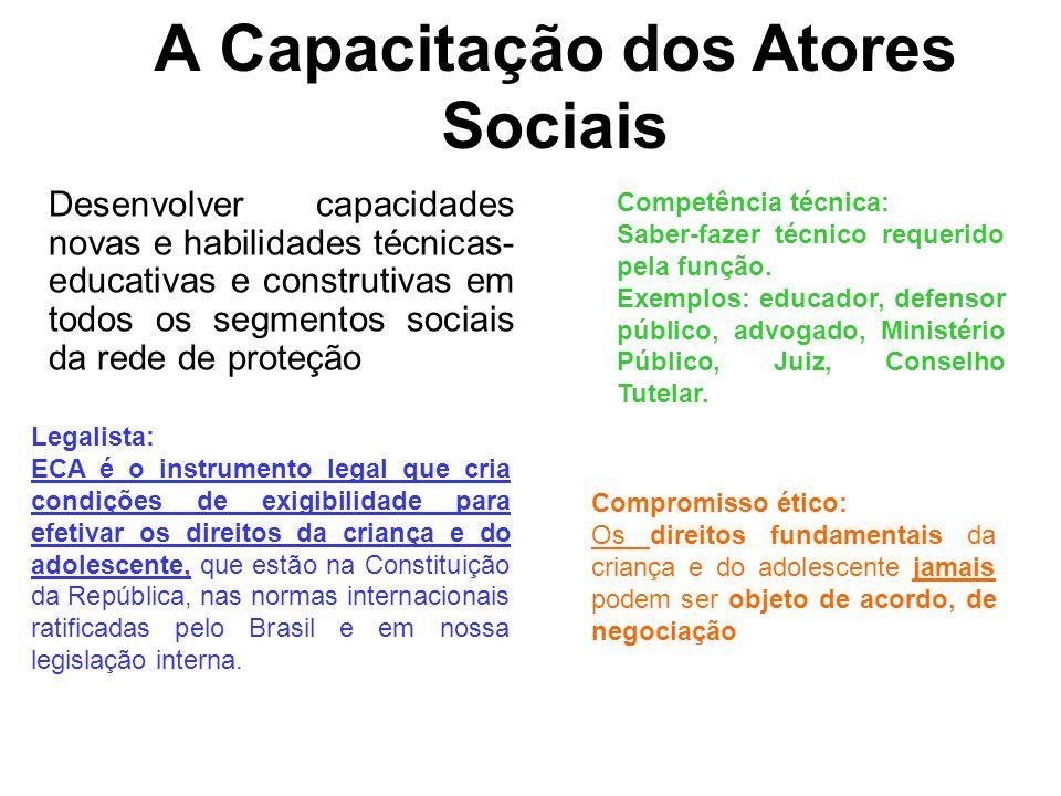A Capacitação dos Atores Sociais Desenvolver capacidades novas e habilidades técnicas- educativas e construtivas em todos os segmentos sociais da rede