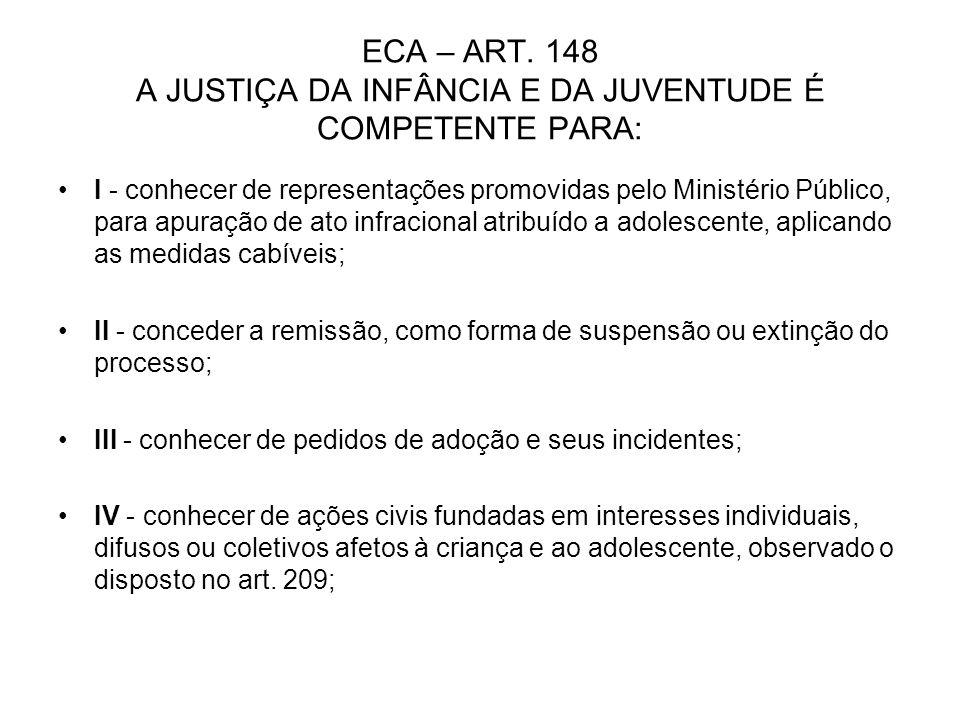 ECA – ART. 148 A JUSTIÇA DA INFÂNCIA E DA JUVENTUDE É COMPETENTE PARA: I - conhecer de representações promovidas pelo Ministério Público, para apuraçã