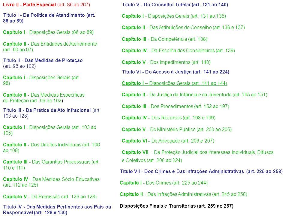Título IV - Das Medidas Pertinentes aos Pais ou Responsável (art. 129 e 130) Título VII - Dos Crimes e Das Infrações Administrativas (art. 225 ao 258)