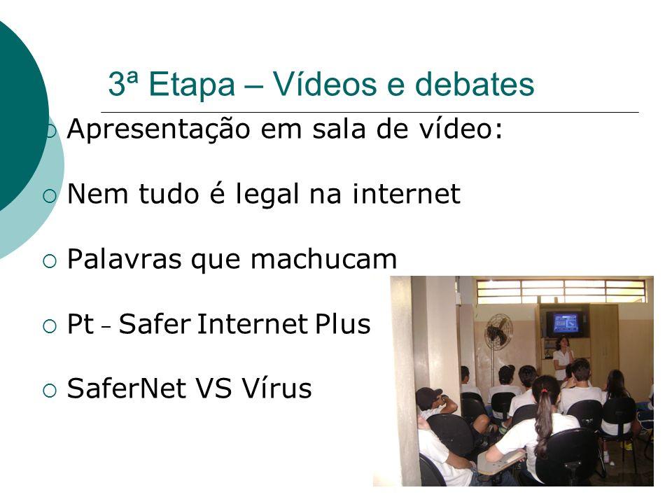 3ª Etapa – Vídeos e debates Apresentação em sala de vídeo: Nem tudo é legal na internet Palavras que machucam Pt – Safer Internet Plus SaferNet VS Vír