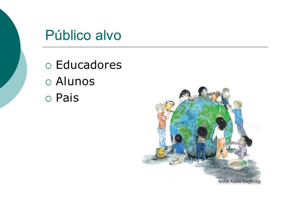 Público alvo Educadores Alunos Pais