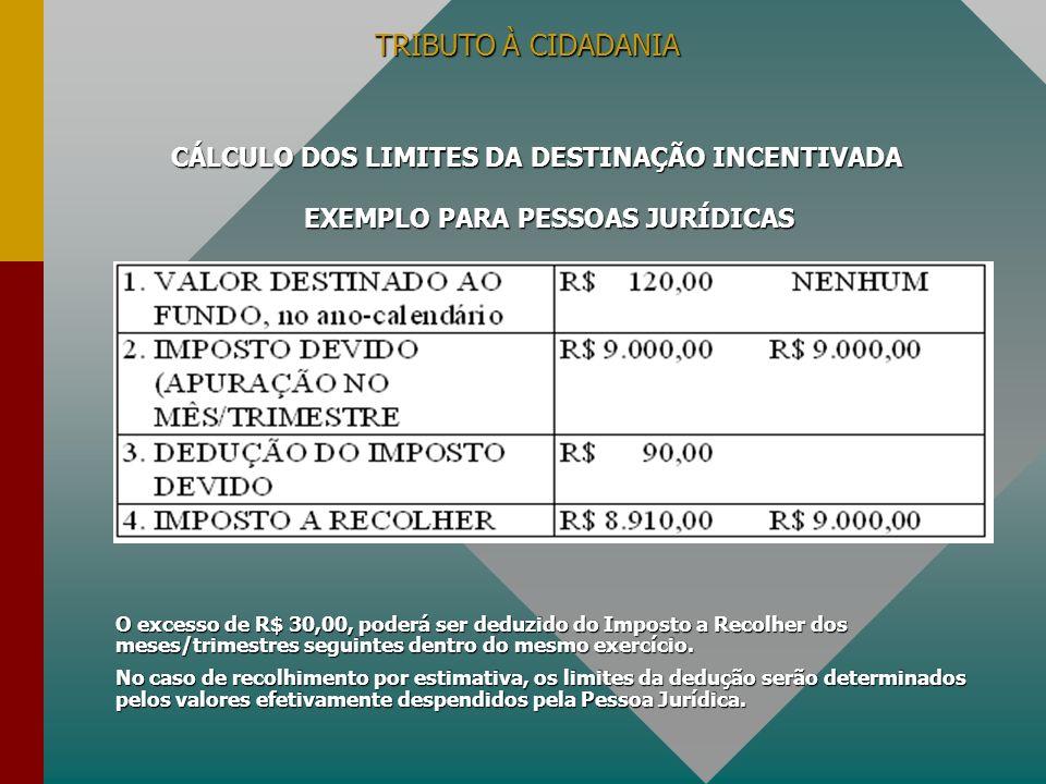 TRIBUTO À CIDADANIA CÁLCULO DOS LIMITES DA DESTINAÇÃO INCENTIVADA EXEMPLO PARA PESSOAS JURÍDICAS O excesso de R$ 30,00, poderá ser deduzido do Imposto