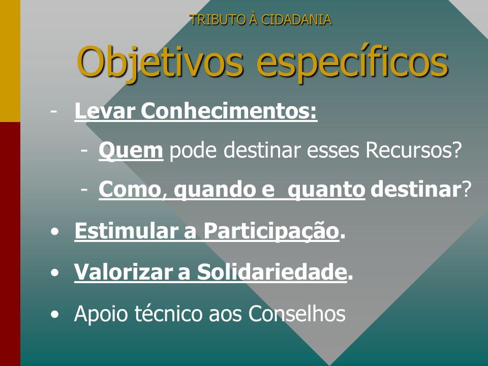 TRIBUTO À CIDADANIA Municipaliza o amparo/atendimento às CRIANÇAS E ADOLESCENTES Cria o INCENTIVO FISCAL, que destina Recursos do Imposto de Renda aos CMDCA.