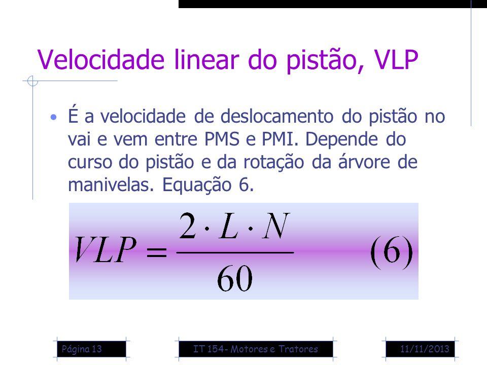 11/11/2013Página 13 Velocidade linear do pistão, VLP É a velocidade de deslocamento do pistão no vai e vem entre PMS e PMI. Depende do curso do pistão
